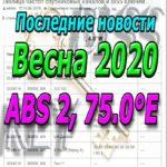 ABS 2, 75.0°E