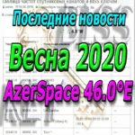 AzerSpace 46.0°E