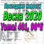 Yamal 401, 90°E