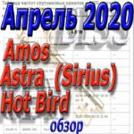 hot bird sirius amos
