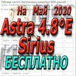 Astra 4A, 4.8°E