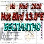 Таблица Hot Bird на май