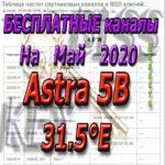 Astra 5B at 31.5°E