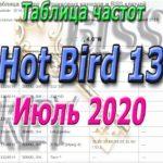 Таблица Частот июль 2020 Hot Bird