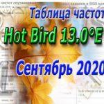 Hot Bird 13 B/C/E, 13.0°E