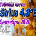 Таблица Sirius на сентябрь 2020