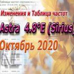 Astra 4.8°E (Sirius)