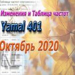 Yamal 401