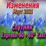Таблица Express-80