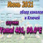 Yamal 401, 90.0°E
